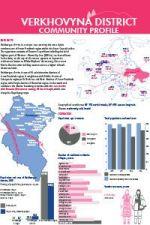 Short Verkhovyna District Community Profile